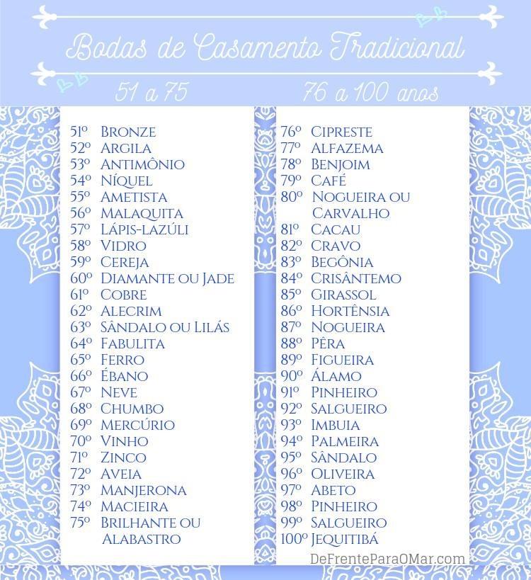 Tabela de bodas de casamento tradicional de 51 a 100 anos