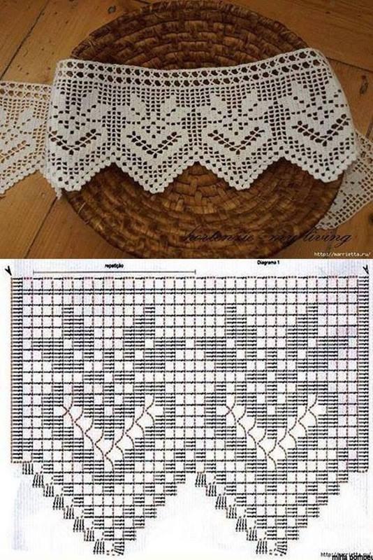 DIY - Gráficos de Bicos de crochê