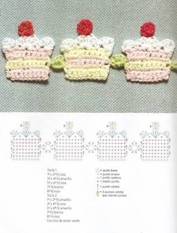 DIY - Gráficos de bicos de crochê para panos de prato