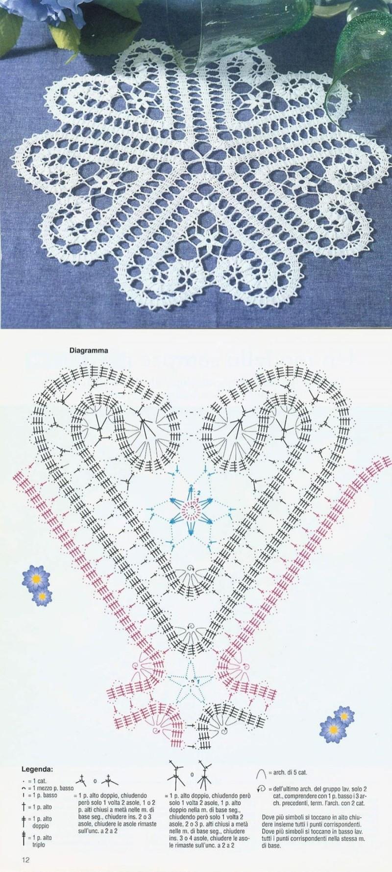 Gráfico de toalha com crochê de bruges