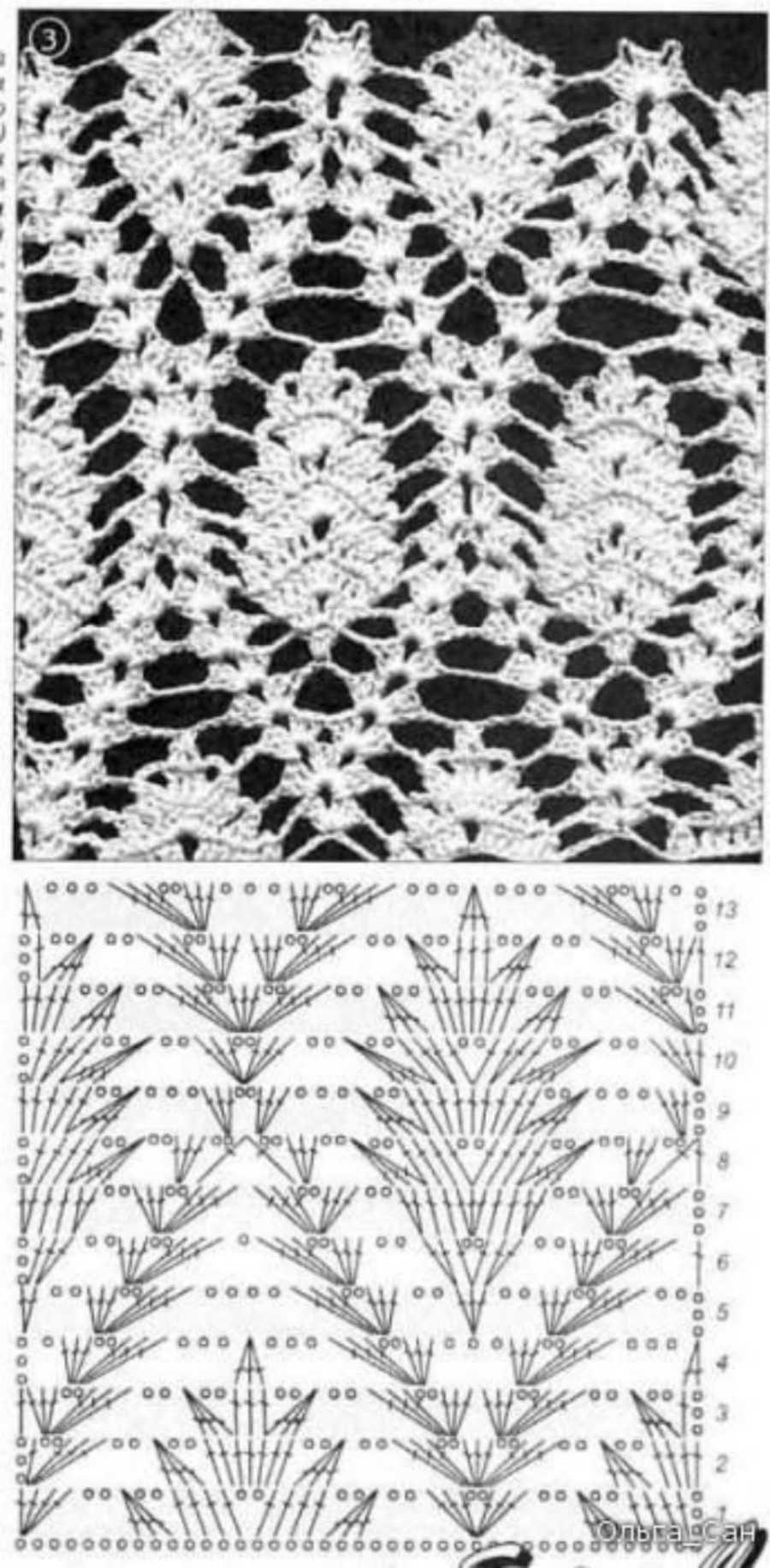 Gráfico de ponto abacaxi em crochê