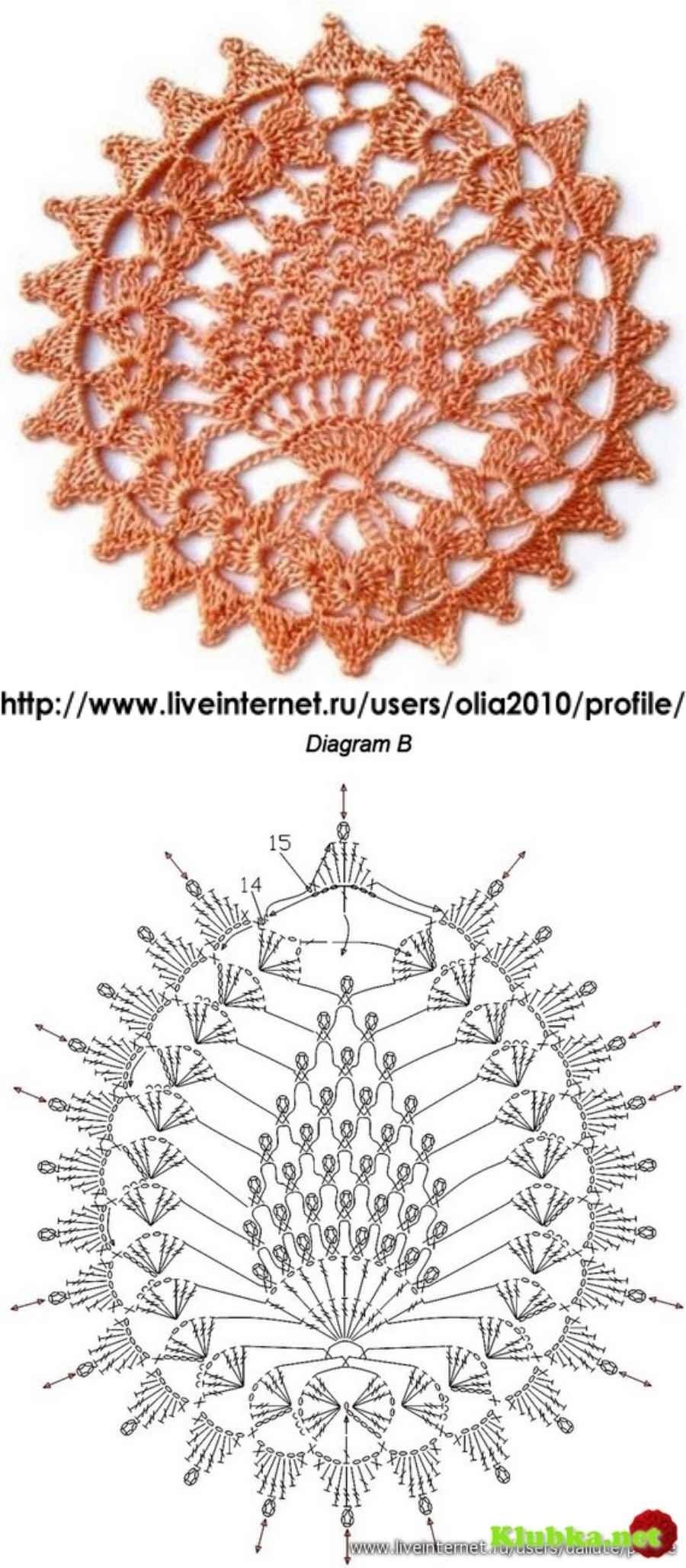 7 Gráficos de ponto abacaxi em crochê