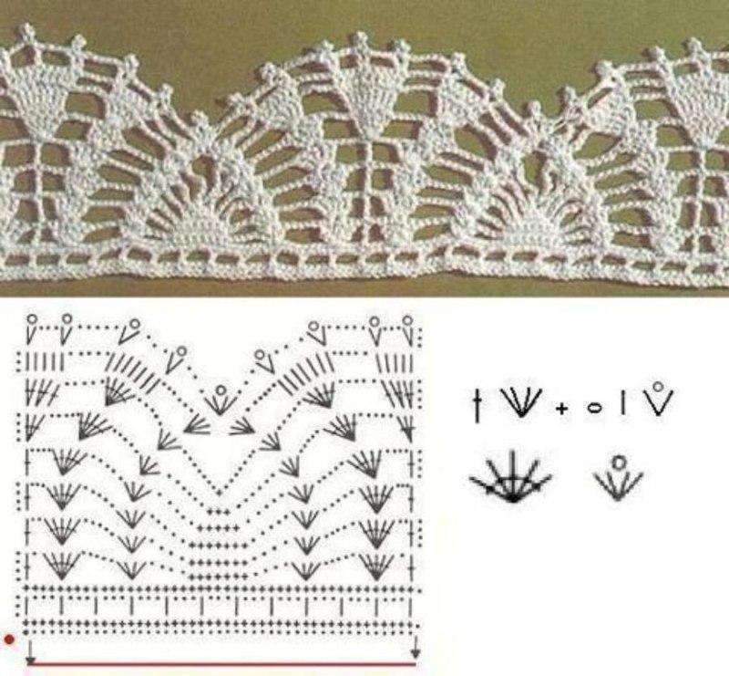Gráfico de bico de crochê para copiar