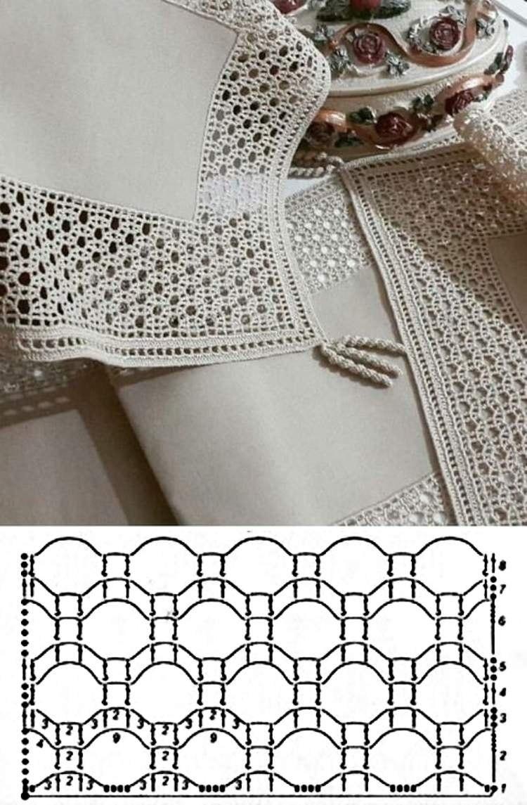 Encante-se: Os belos detalhes em crochê nas toalhas de mesa