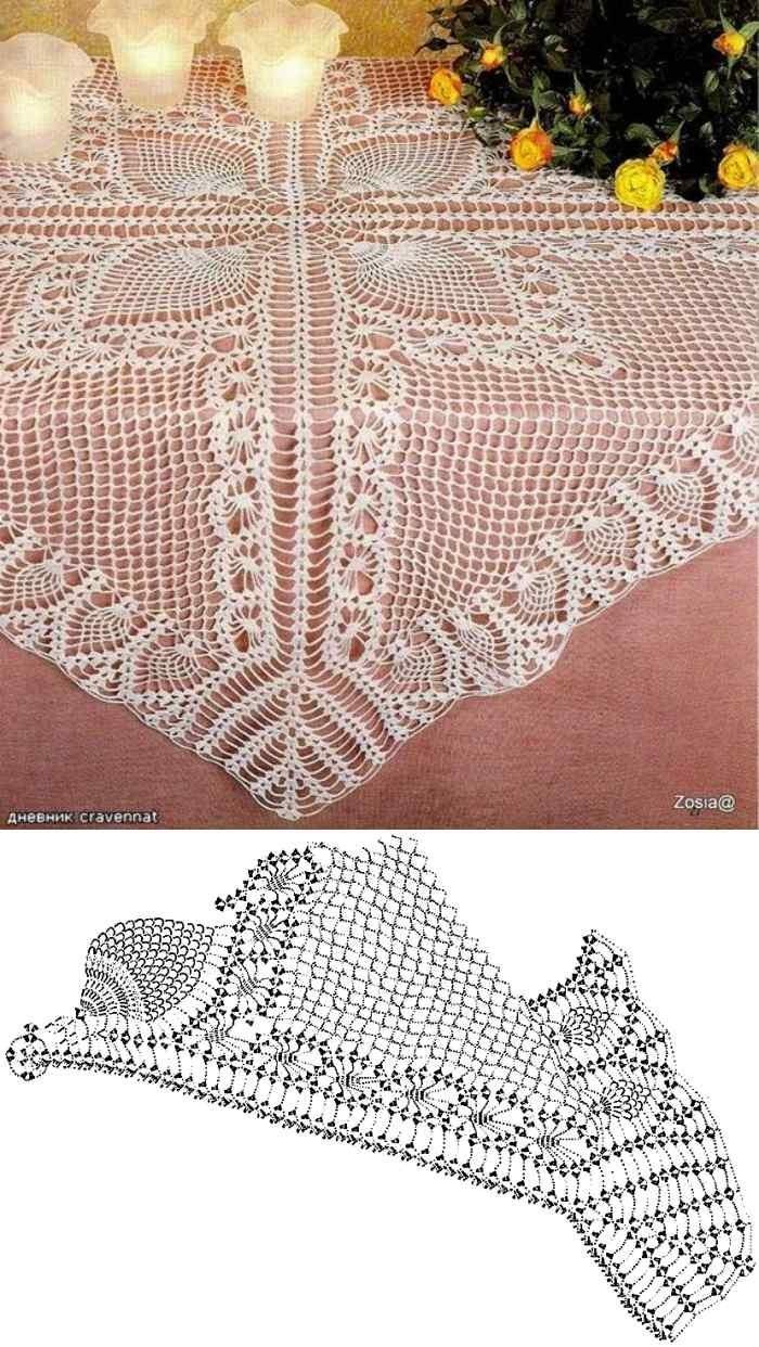 Toalhas de Mesa em Crochê com Gráficos