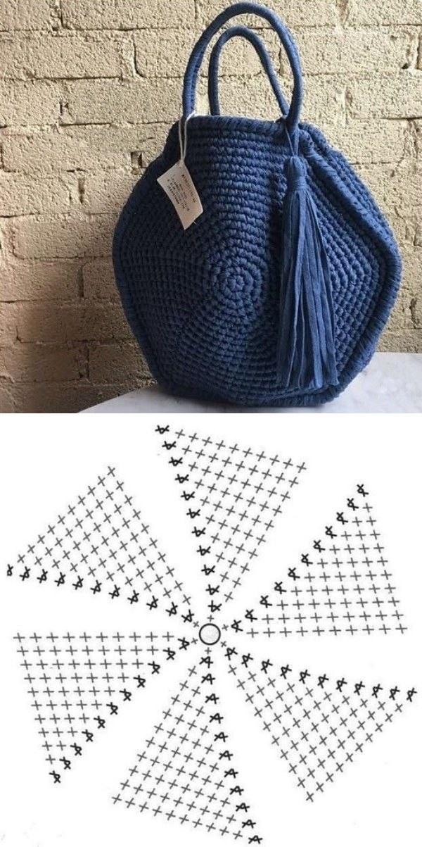 14 Modelos de bolsa de fio de malha com gráfico dos pontos