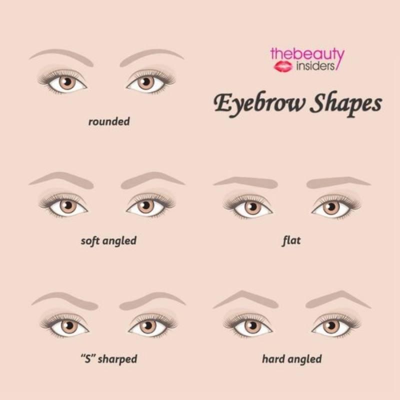 Novidades e dicas para quem tem sobrancelhas ralas ou falhas