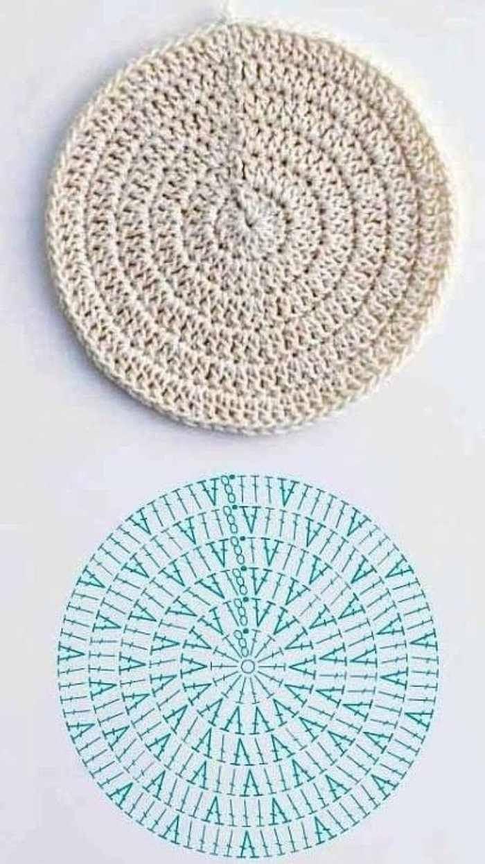 20 Valiosas dicas de crochê  - base redonda